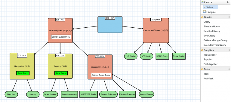 Hierarchical Scheduling Systems Screenshot.