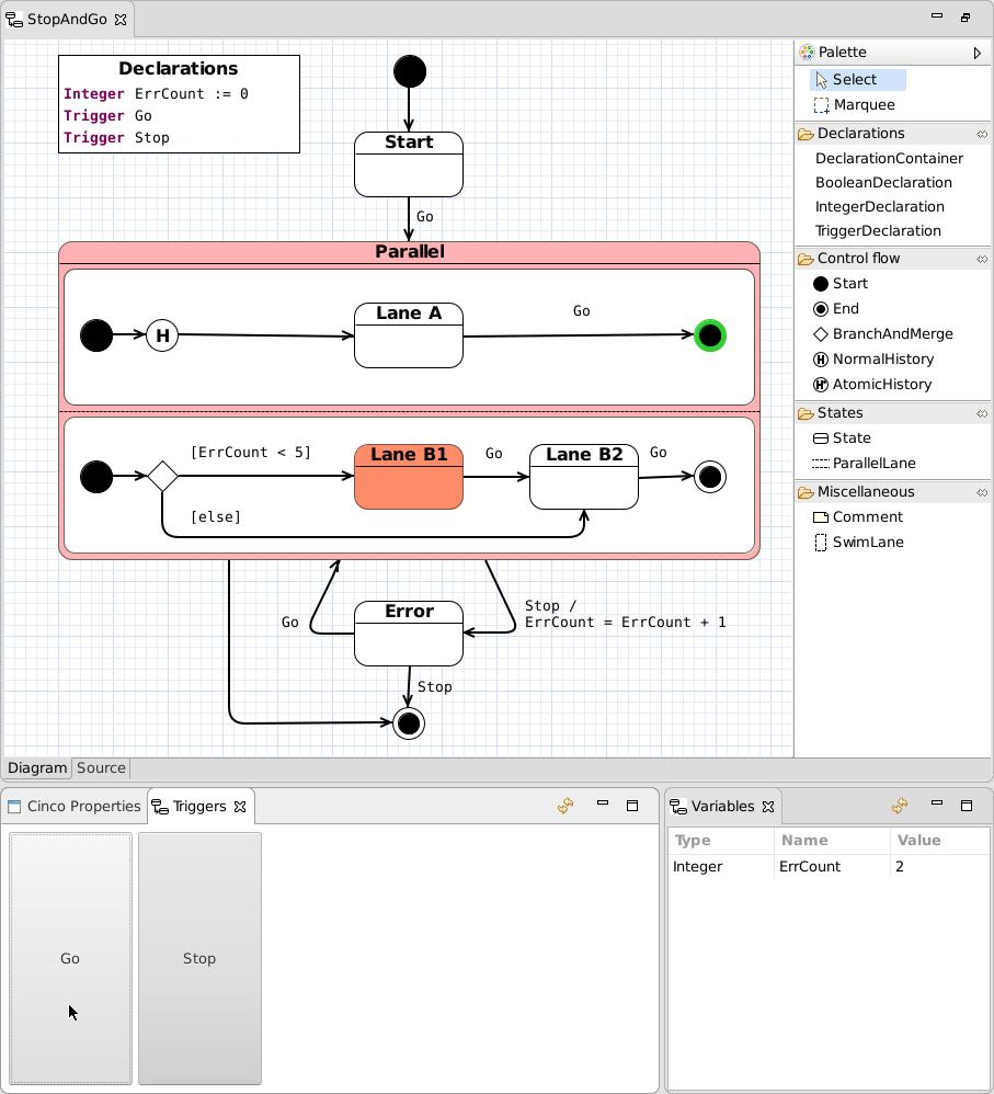 StateChart Model and Simulation Screenshot.