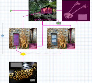 WebStory Model Screenshot.